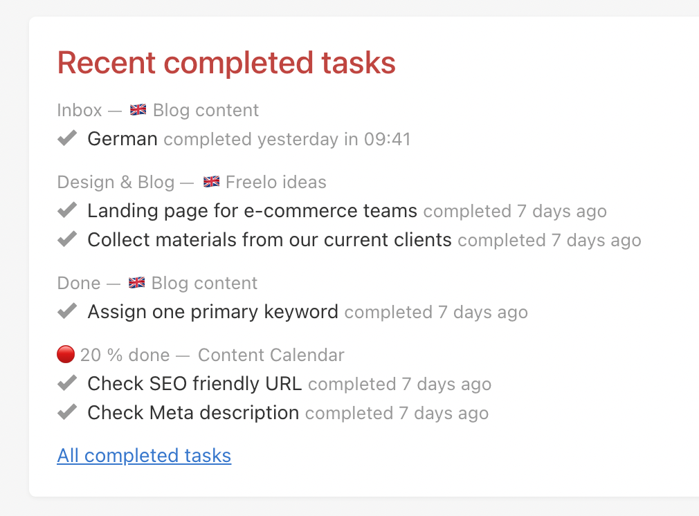 List of recently completed tasks in projects.